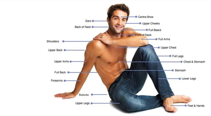 Cosmo Tree Clinic | Laser Hair Removal and Tattoo — Male Hair