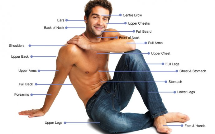 Full Body Laser Hair Removal for Mens